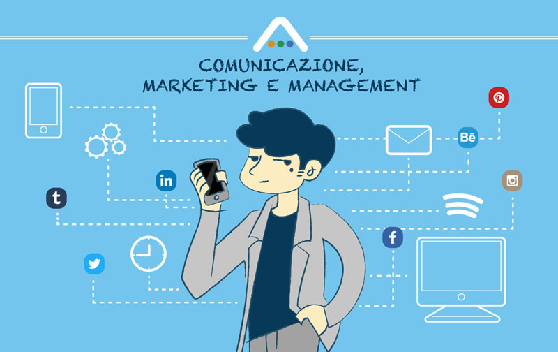 Comunicazione, Marketing e Management